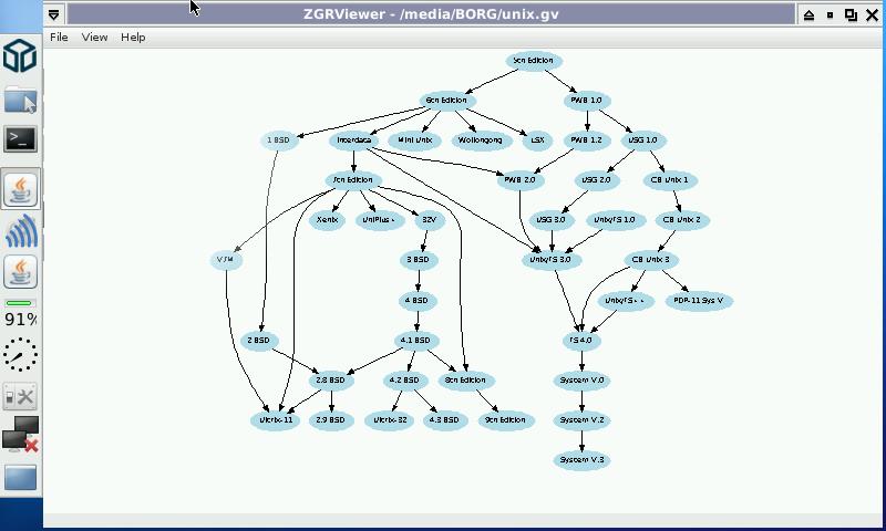 Pandora software binary options